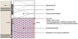 Bild 15 (CarboNit-Aufbau01.pdf)