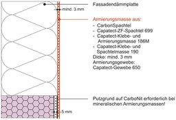 Bild 19 (CarboNit-Aufbau05.pdf)